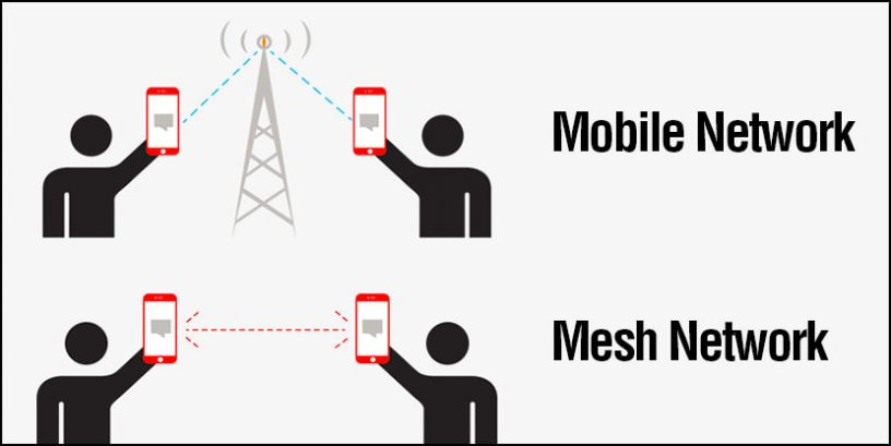 How to get around the lack of Internet access using Bluetooth and P2P Communications (which is being used currently in Hong Kong). More users means a larger MESH network. #FreedomforKashmir